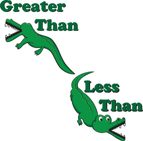 Crocodiles and Alligators | Compare and Contrast | Third Grade