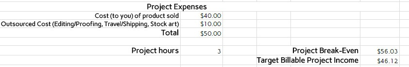 project expense