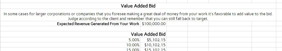 value added bid